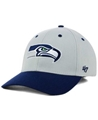 Seattle Seahawks NFL Kick Off 2 Tone Contender Stretch Fit Hat *SALE* - Size S/M